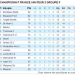 cfa2-classement-20112012