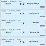 cfa2-matchs-20112012-2