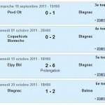 coupedefrance-20112012