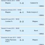 dh-matchs-20122013-2