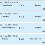 dh-matchs-20122013-3